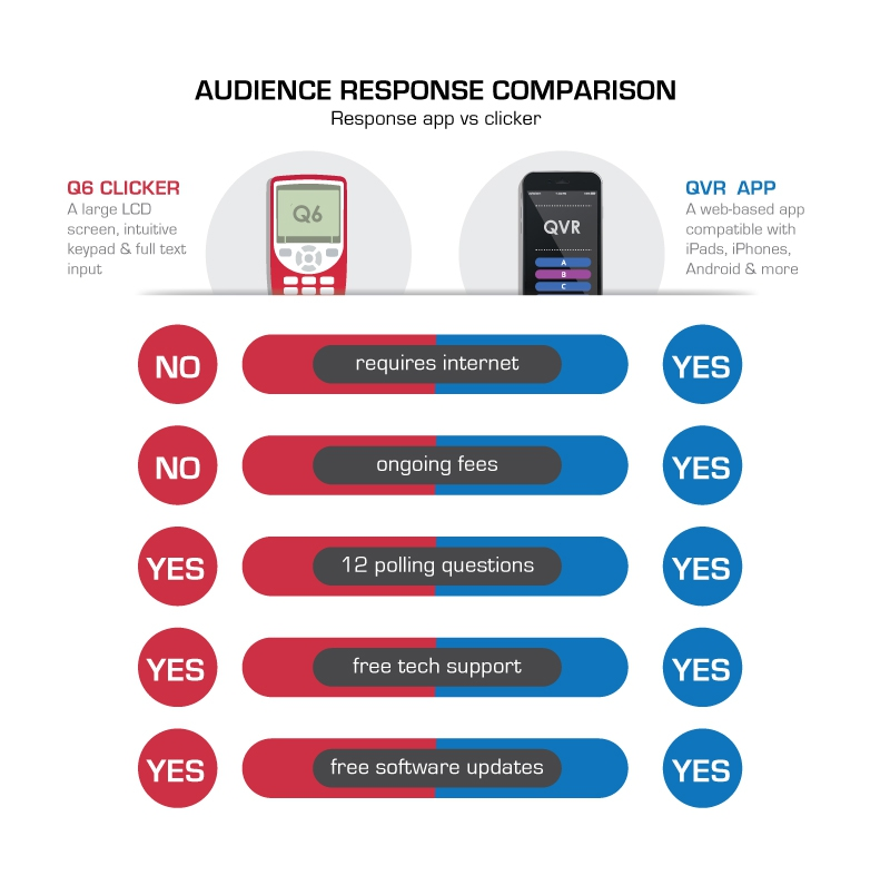 Audience-Response-App-Compared-to-Clicker.jpg