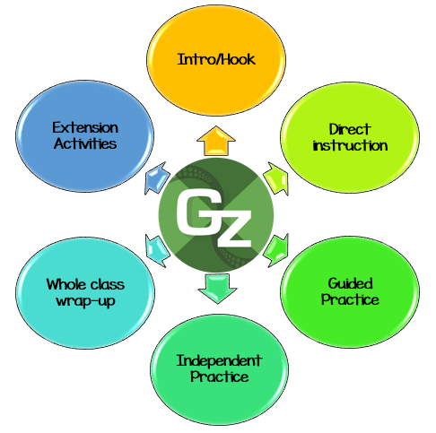 GZ_Lesson.PNG#asset:716